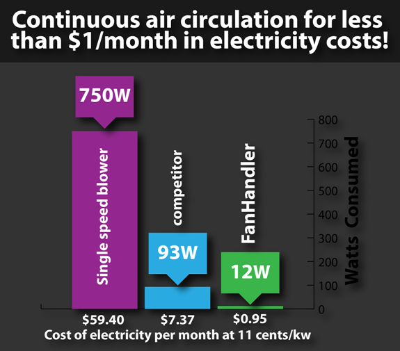 energy cost graph web